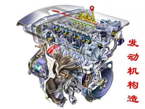 发动机两大机构的作用和组成介绍(图)